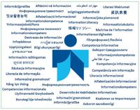 """Laboratori """"Cosa fare per..."""" e ABC della ricerca - Edizione Primavera 2018"""